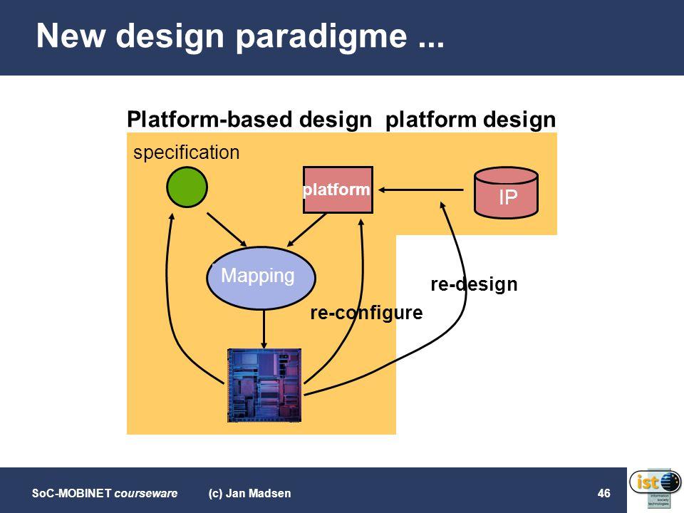 New design paradigme ... Platform-based design platform design IP