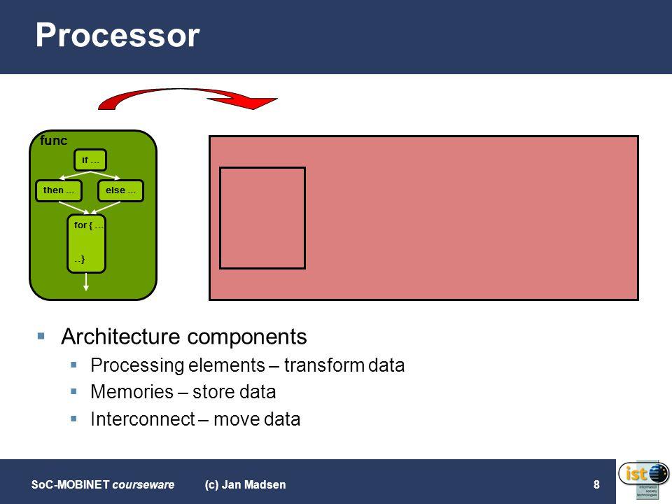 Processor Architecture components Processing elements – transform data