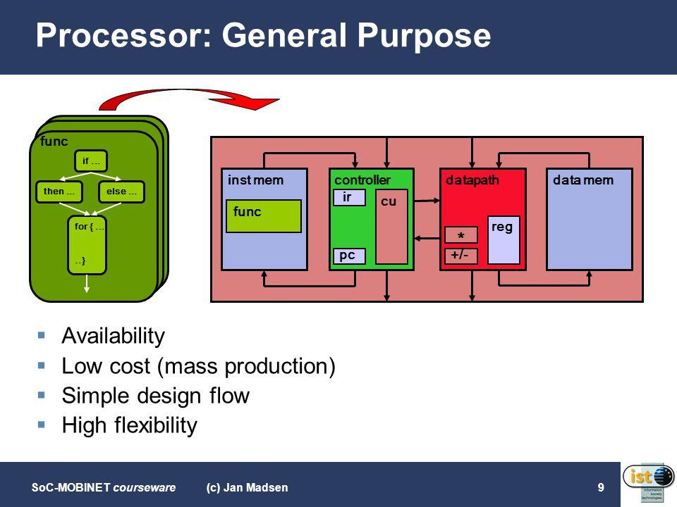 Processor: General Purpose