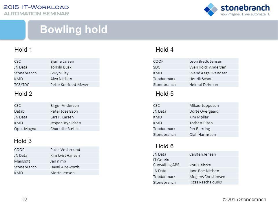 Bowling hold Hold 1 Hold 4 Hold 2 Hold 5 Hold 3 Hold 6 CSC