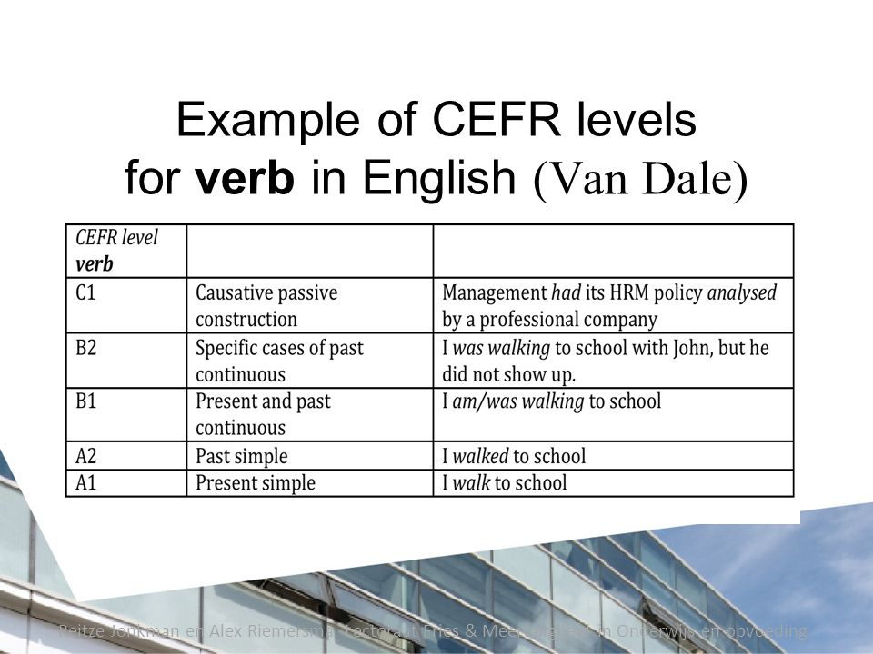 Example of CEFR levels for verb in English (Van Dale)