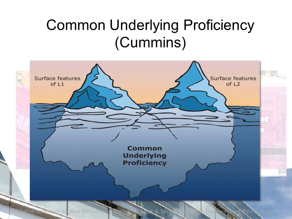 Common Underlying Proficiency (Cummins)