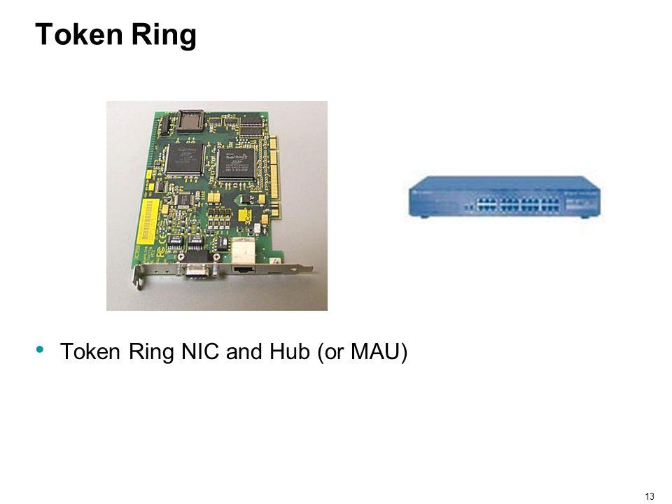 Token Ring Token Ring NIC and Hub (or MAU)