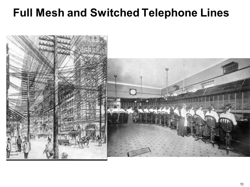Full Mesh and Switched Telephone Lines