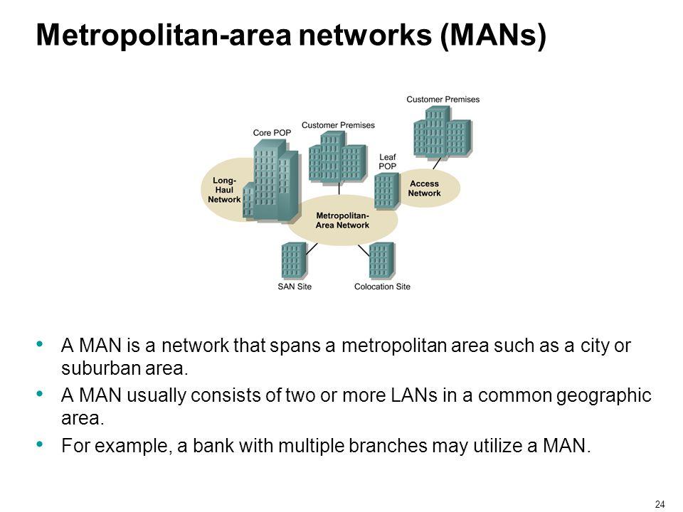 Metropolitan-area networks (MANs)