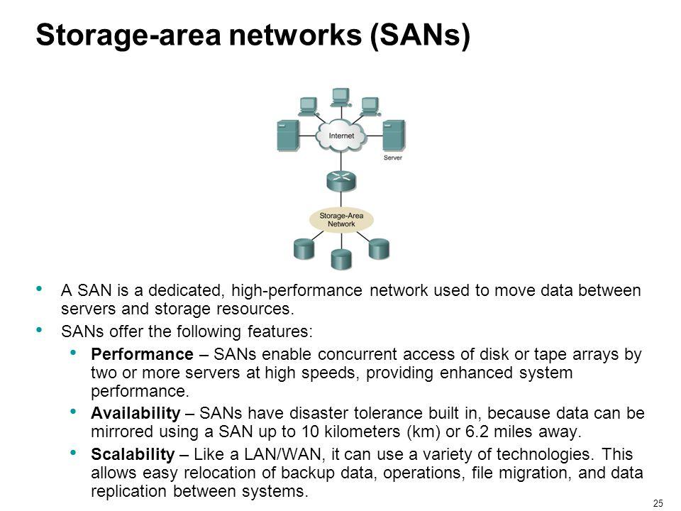 Storage-area networks (SANs)