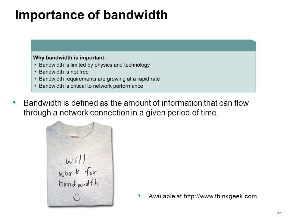 Importance of bandwidth