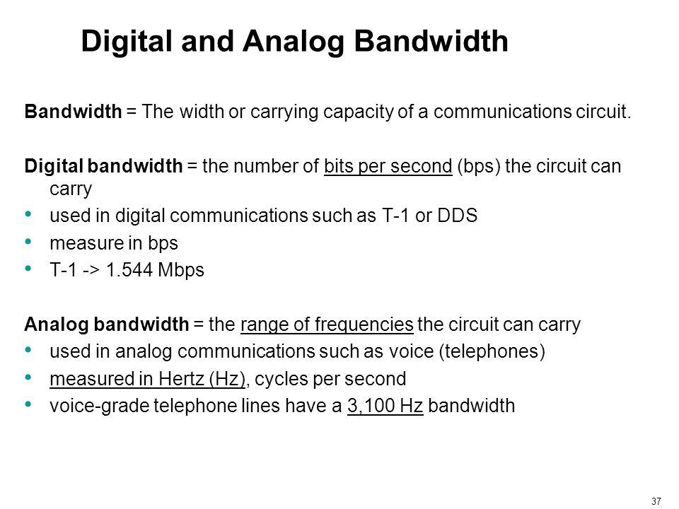 Digital and Analog Bandwidth