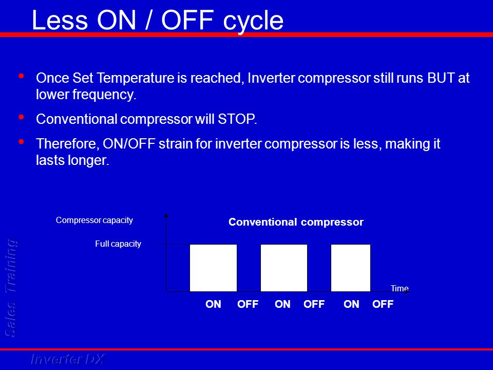 Less ON / OFF cycle Once Set Temperature is reached, Inverter compressor still runs BUT at lower frequency.
