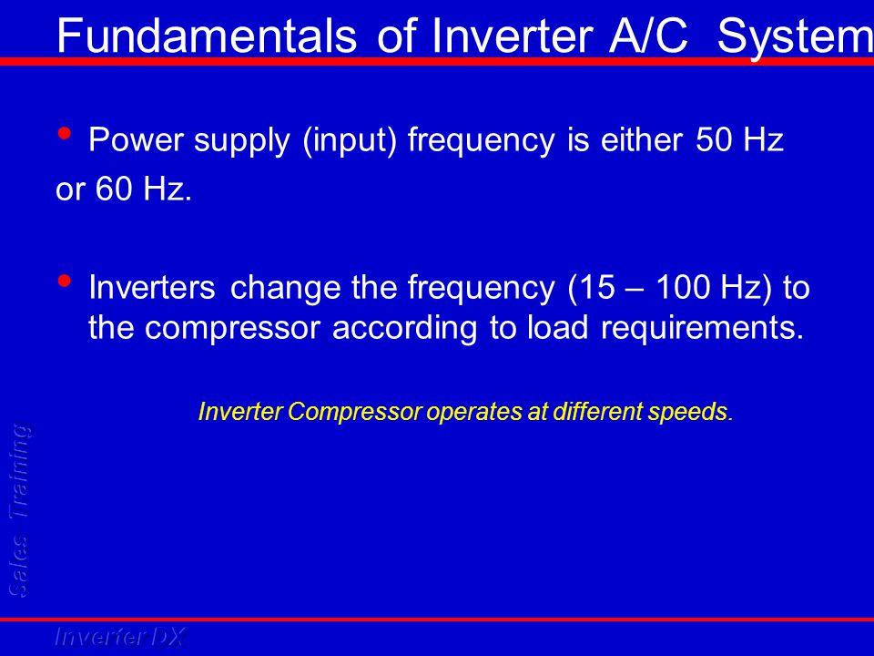 Fundamentals of Inverter A/C System