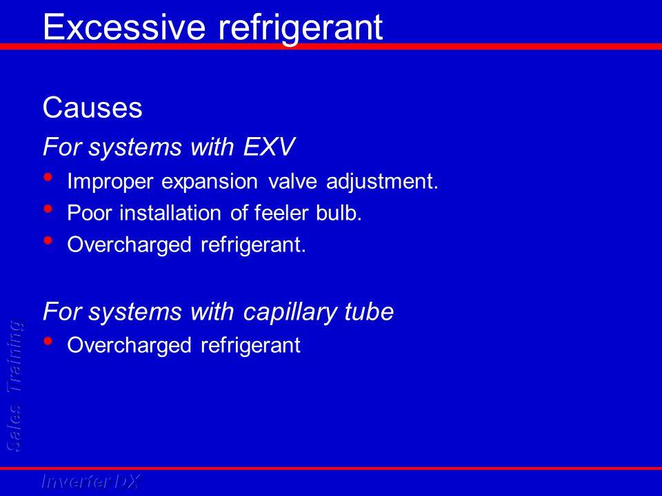 Excessive refrigerant