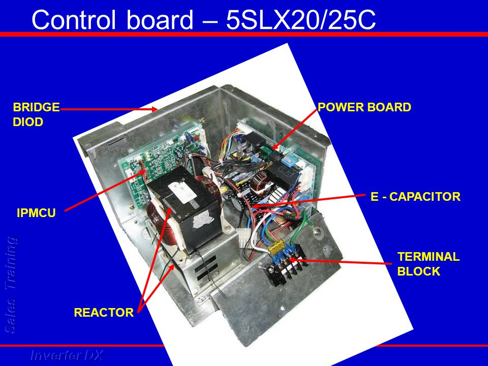 Control board – 5SLX20/25C BRIDGE DIOD POWER BOARD E - CAPACITOR IPMCU