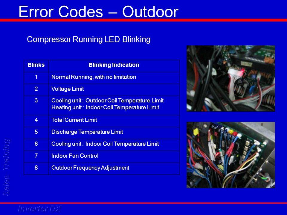Error Codes – Outdoor Compressor Running LED Blinking Blinks