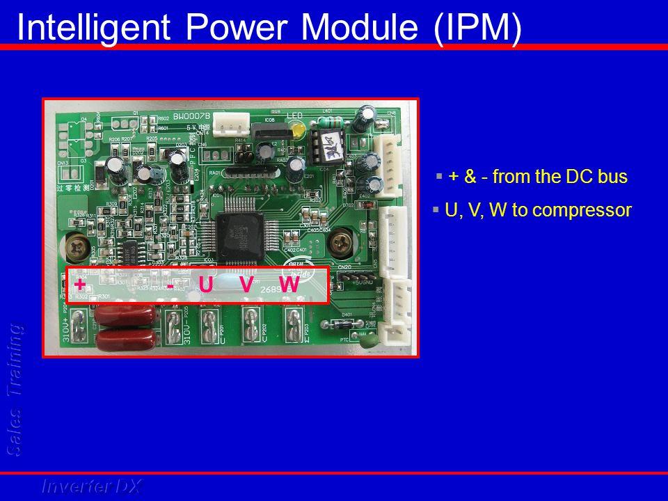 Intelligent Power Module (IPM)