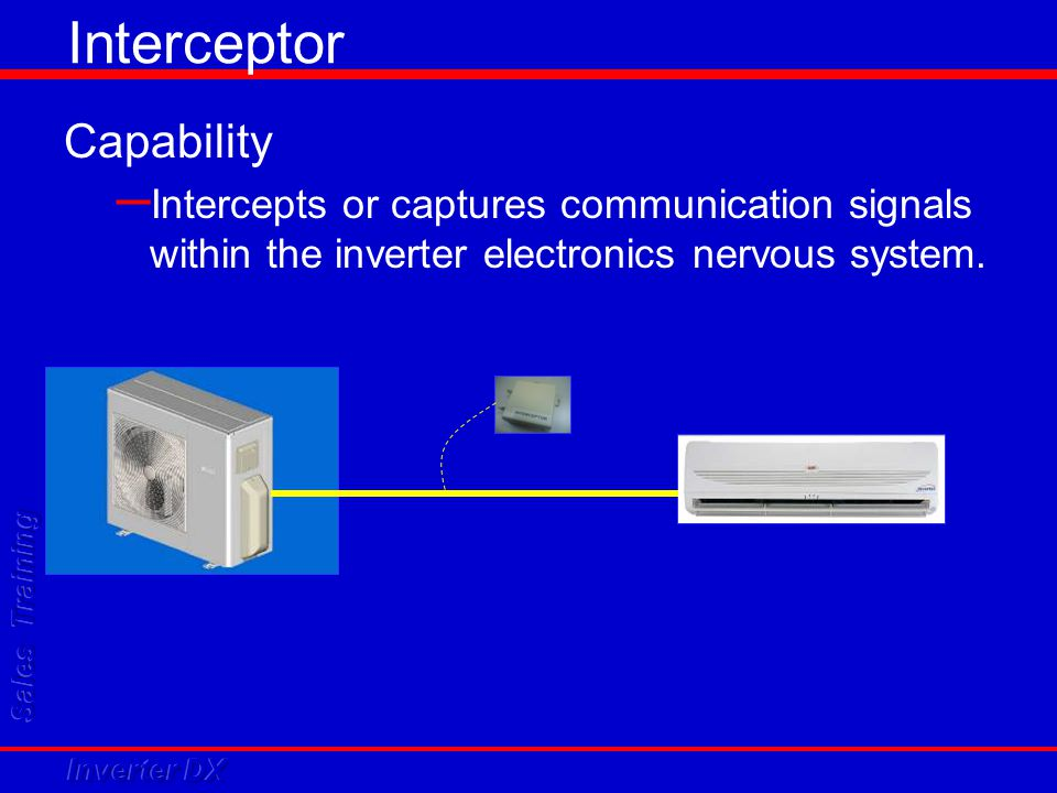 Interceptor Capability