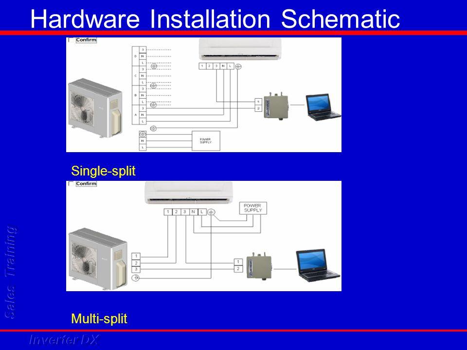 Hardware Installation Schematic