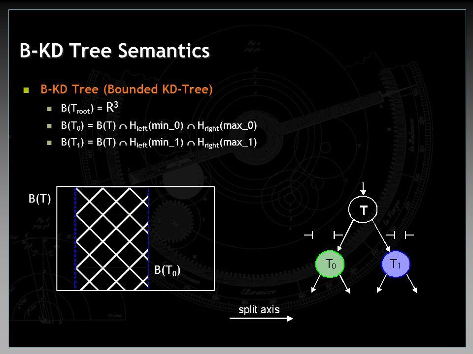 B-KD Tree Semantics B-KD Tree (Bounded KD-Tree) B(T) B(T0)
