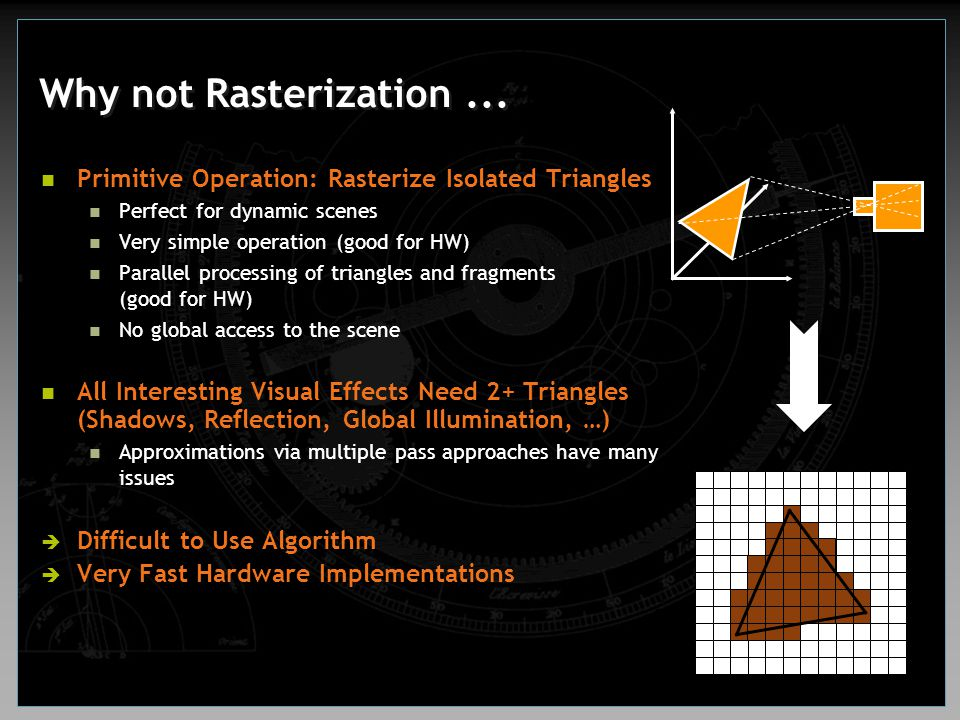 Why not Rasterization ... Primitive Operation: Rasterize Isolated Triangles. Perfect for dynamic scenes.