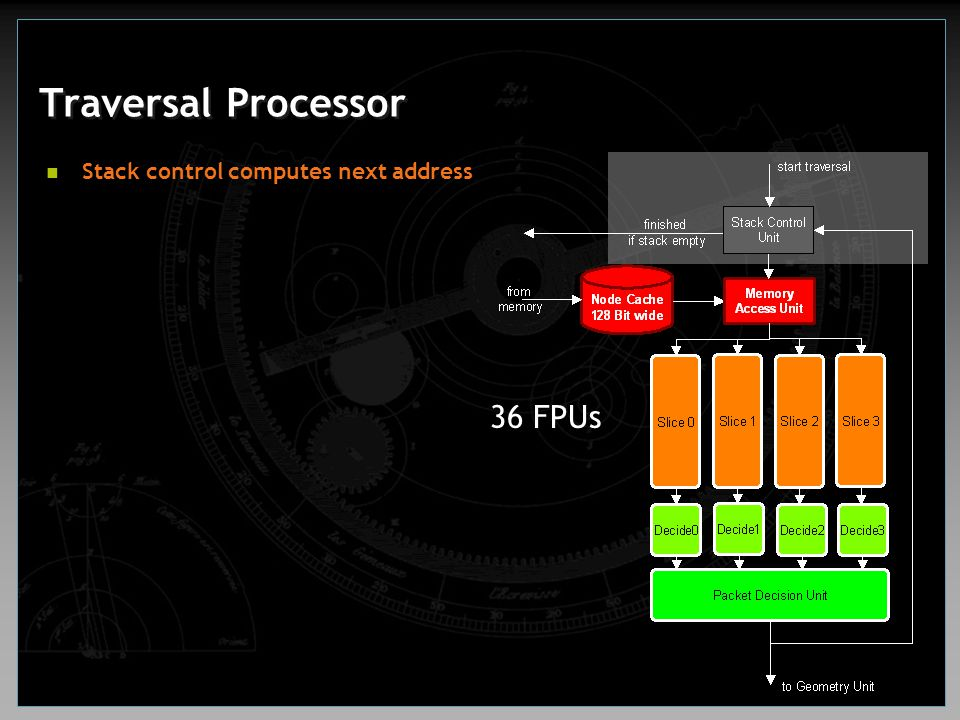 Traversal Processor Stack control computes next address 36 FPUs