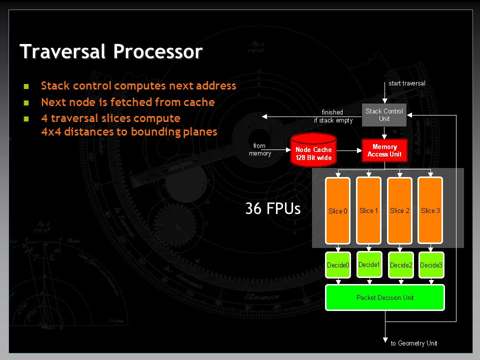 Traversal Processor 36 FPUs Stack control computes next address