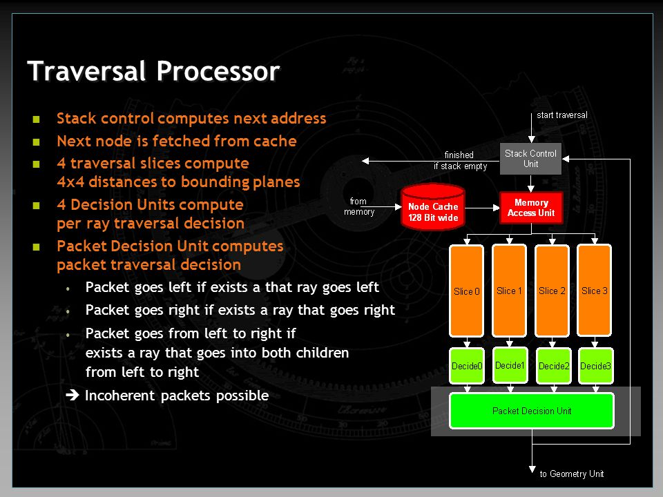 Traversal Processor Stack control computes next address