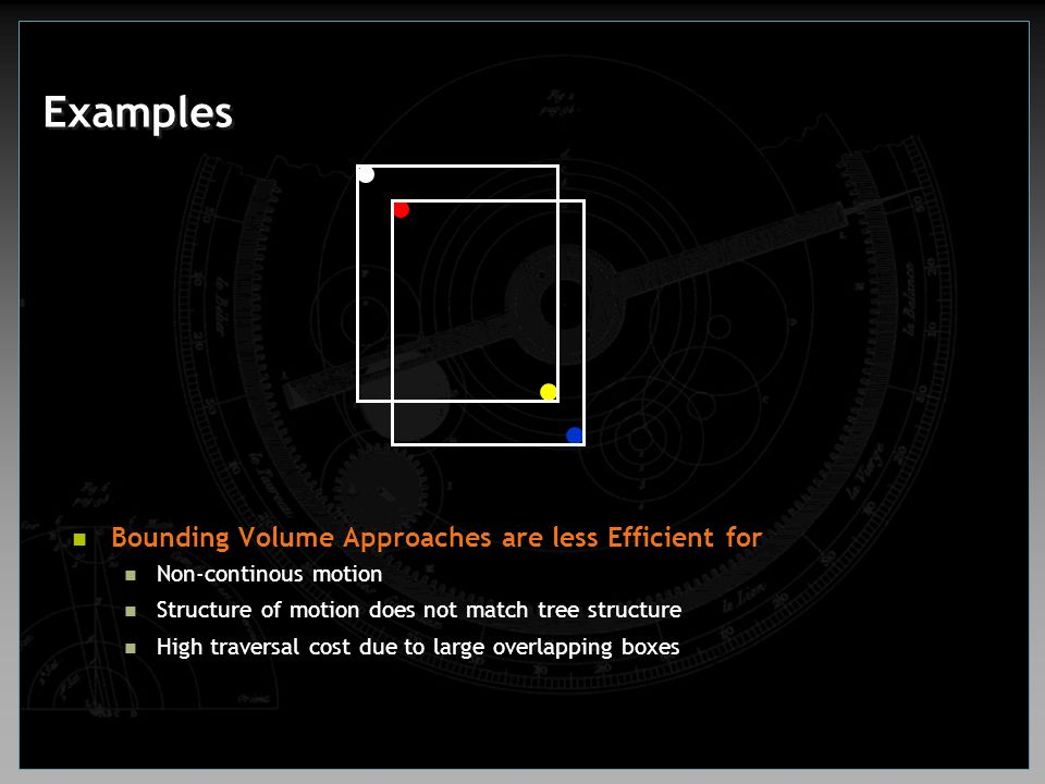 Examples Bounding Volume Approaches are less Efficient for