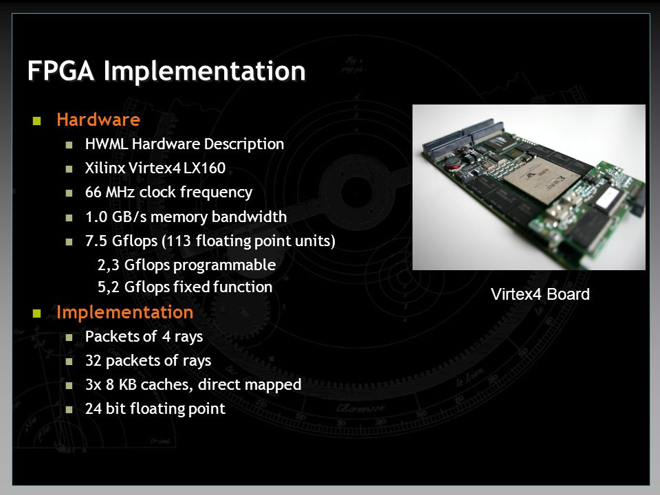 FPGA Implementation Hardware Implementation Virtex4 Board