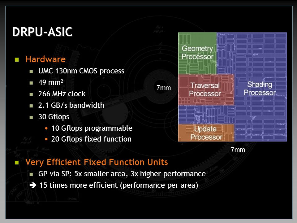 DRPU-ASIC Hardware Very Efficient Fixed Function Units