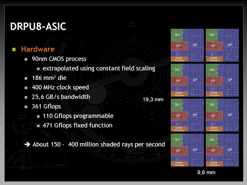 DRPU8-ASIC Hardware 90nm CMOS process