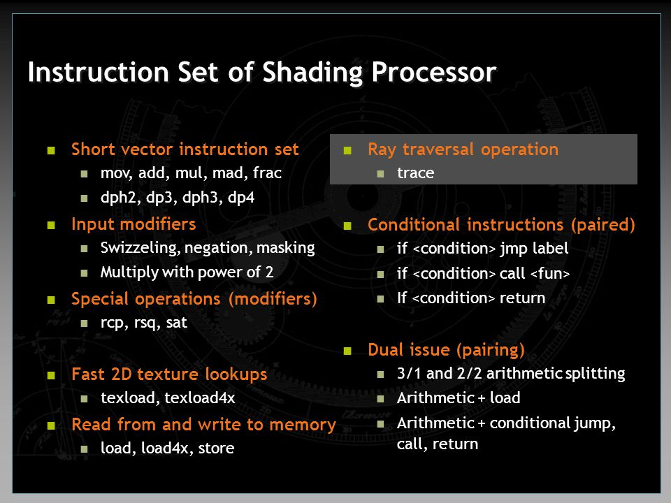 Instruction Set of Shading Processor
