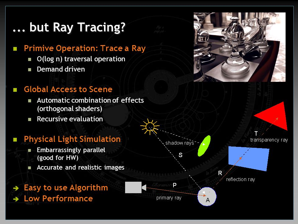 ... but Ray Tracing Primive Operation: Trace a Ray