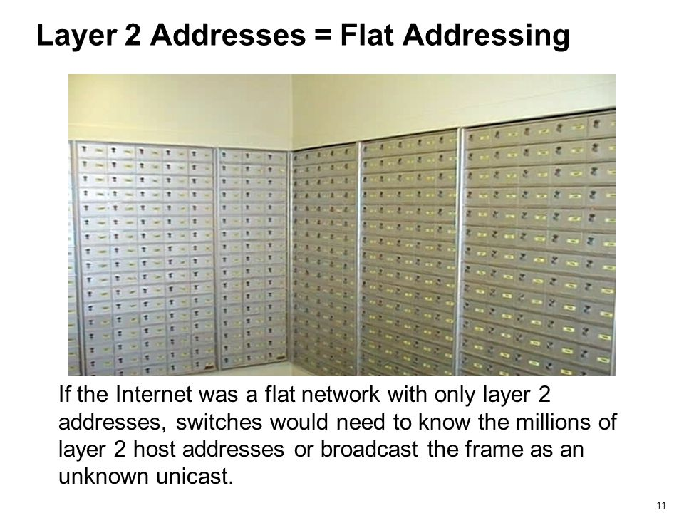 Layer 2 Addresses = Flat Addressing