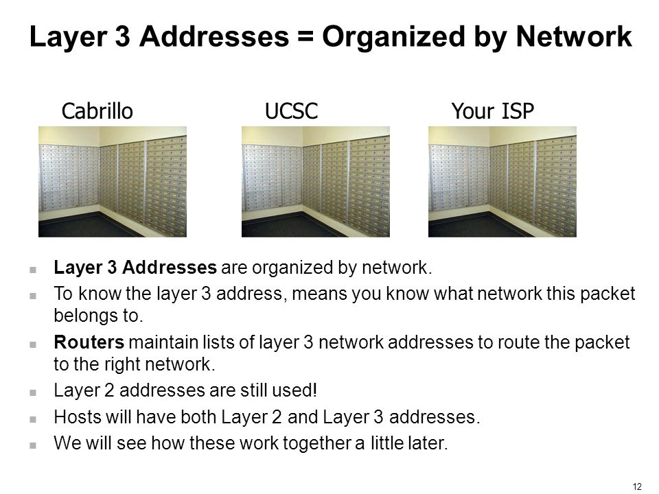 Layer 3 Addresses = Organized by Network