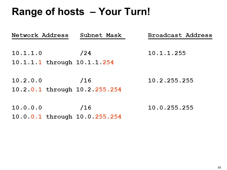 Range of hosts – Your Turn!