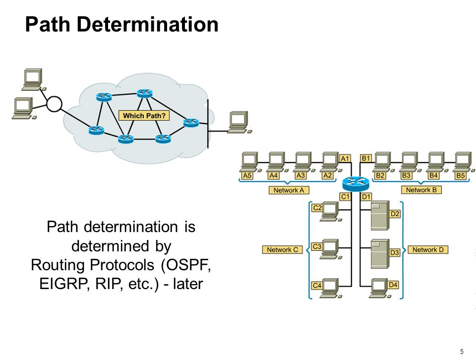Path Determination Path determination is determined by