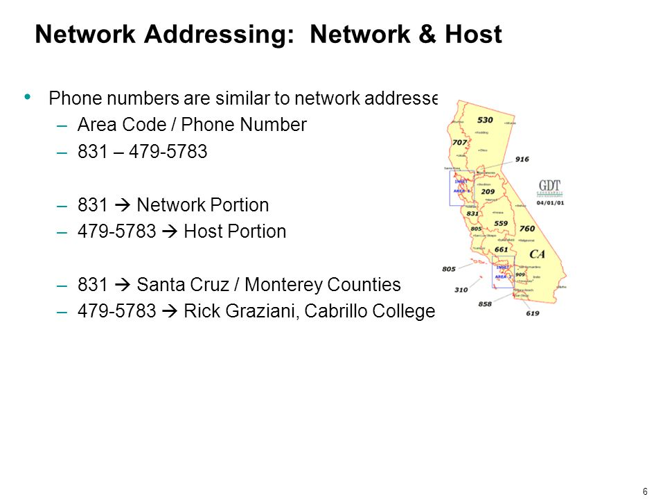 Network Addressing: Network & Host