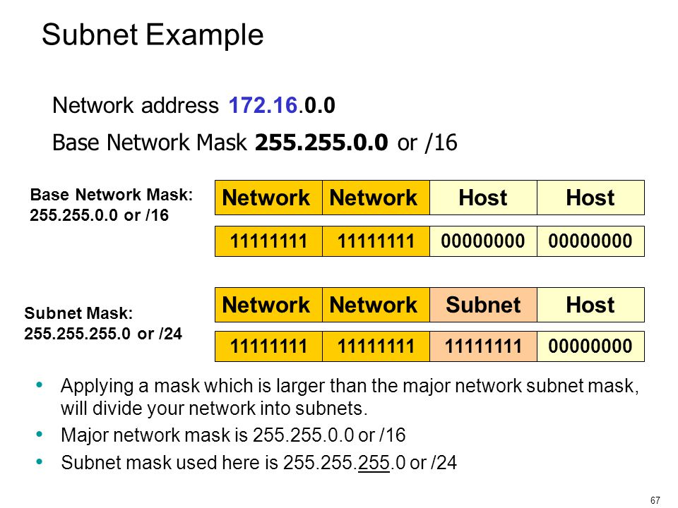 Subnet Example Network address 172.16.0.0