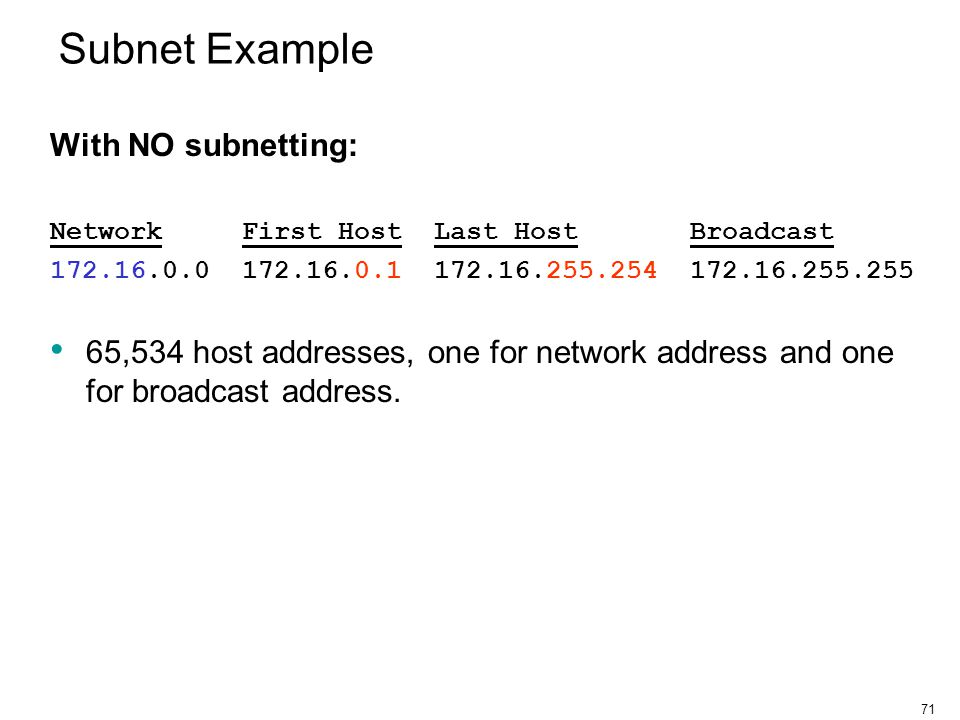 Subnet Example With NO subnetting: