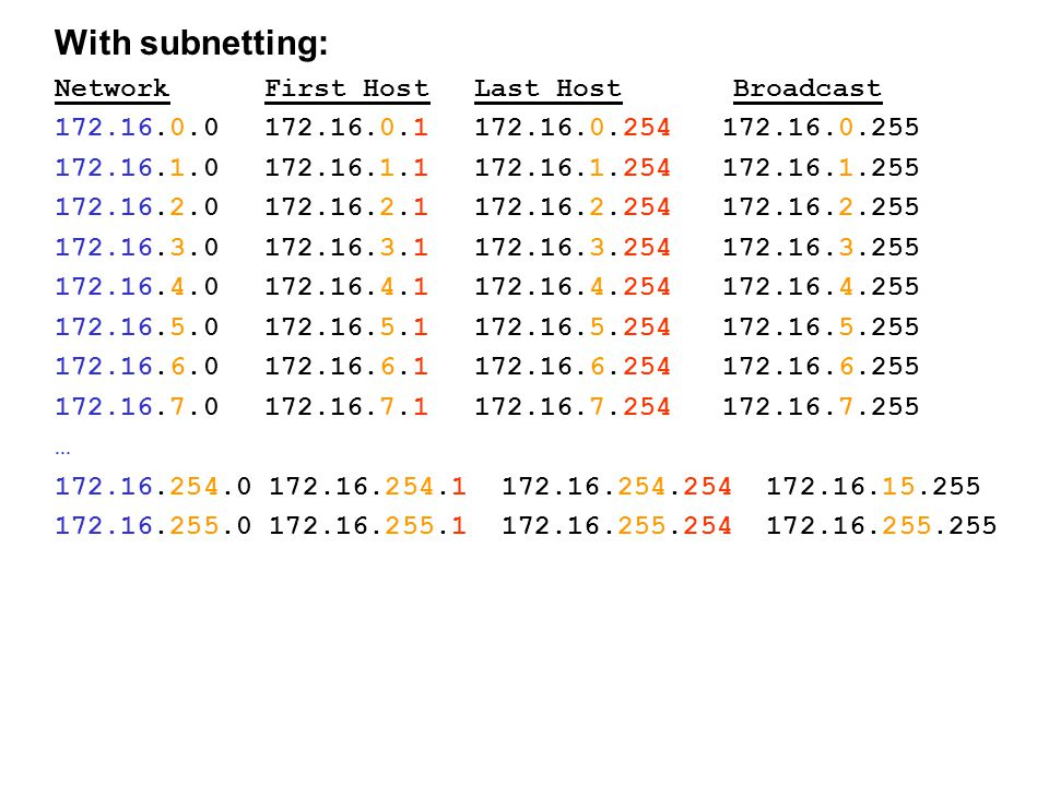 With subnetting: Network First Host Last Host Broadcast