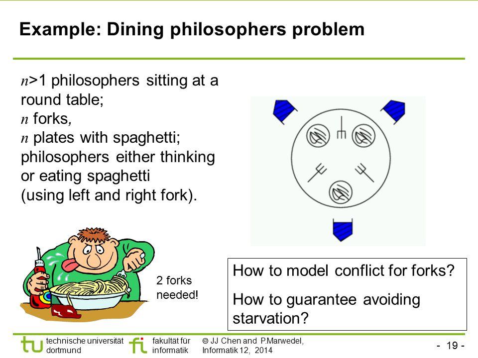 Example: Dining philosophers problem