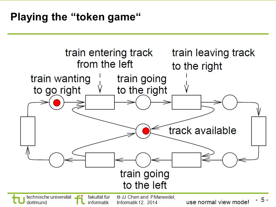 Playing the token game
