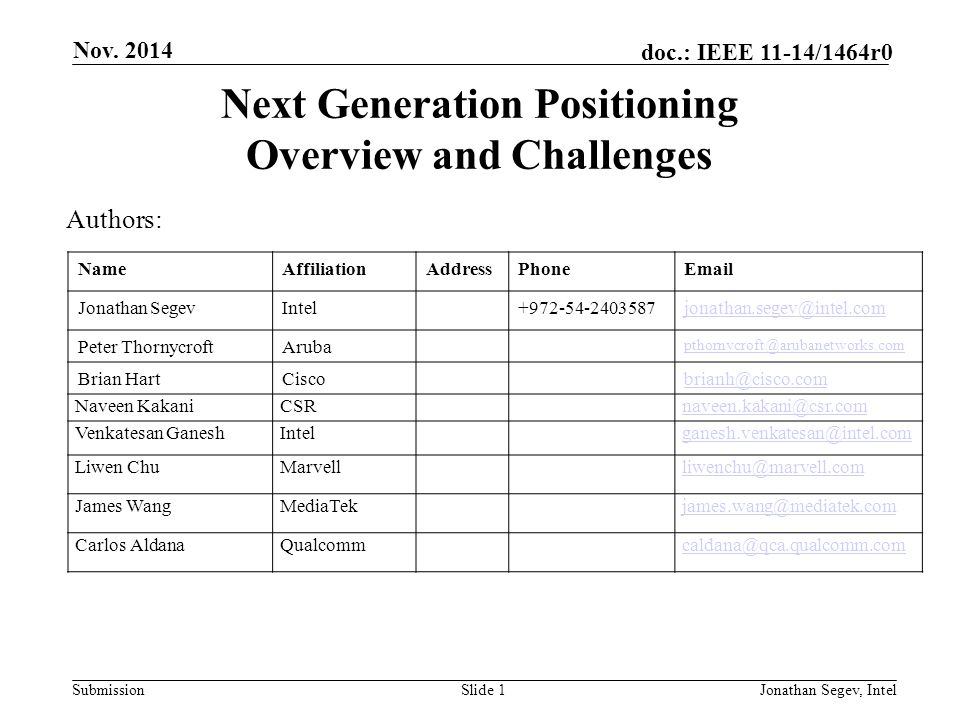 Next Generation Positioning Overview and Challenges