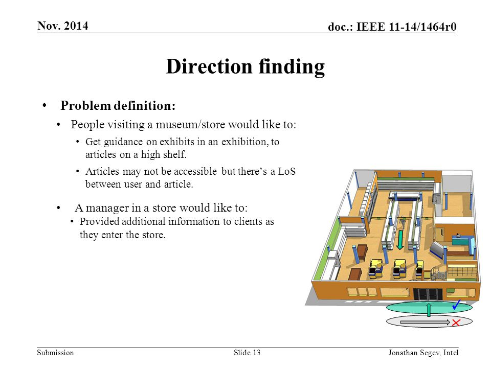 Direction finding Problem definition: Nov. 2014