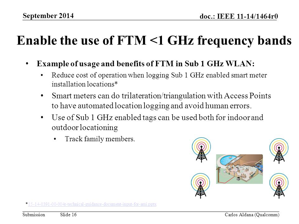 Enable the use of FTM <1 GHz frequency bands