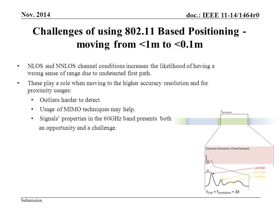 Nov. 2014 Challenges of using 802.11 Based Positioning - moving from <1m to <0.1m.