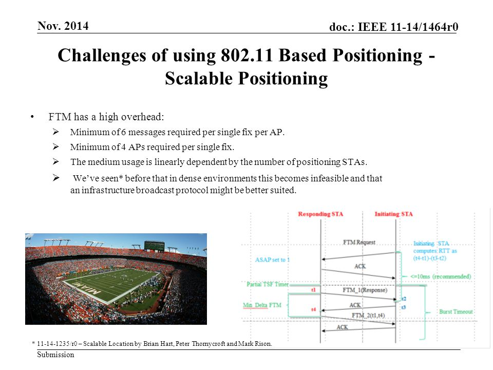 Challenges of using 802.11 Based Positioning - Scalable Positioning