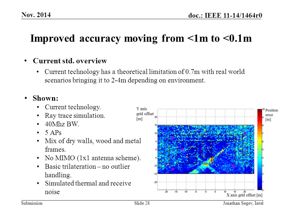 Improved accuracy moving from <1m to <0.1m