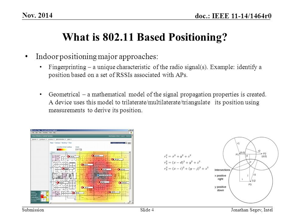 What is 802.11 Based Positioning