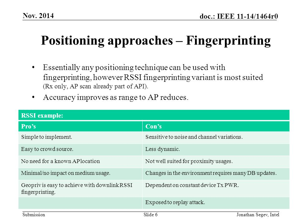 Positioning approaches – Fingerprinting