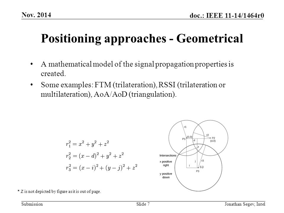 Positioning approaches - Geometrical